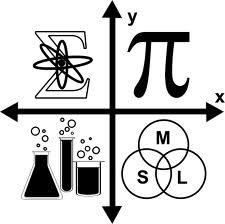 Math and science symbols